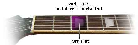 The 3rd fret on the guitar fingerboard
